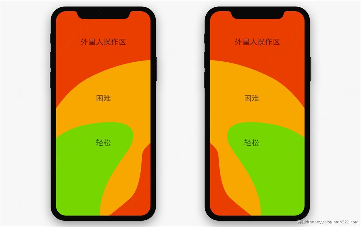 如何针对手机大屏幕进行UX设计插图7