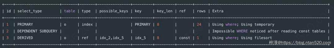 8种最坑的SQL错误用法插图7