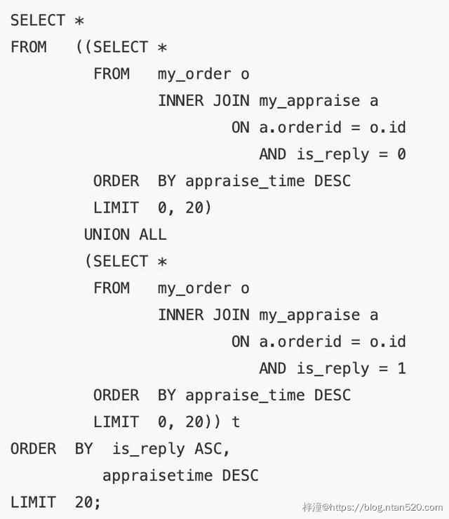 8种最坑的SQL错误用法插图17