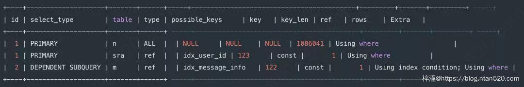 8种最坑的SQL错误用法插图21